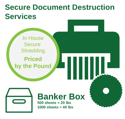 Secure Document Destruction Services | TechWaste Recycling
